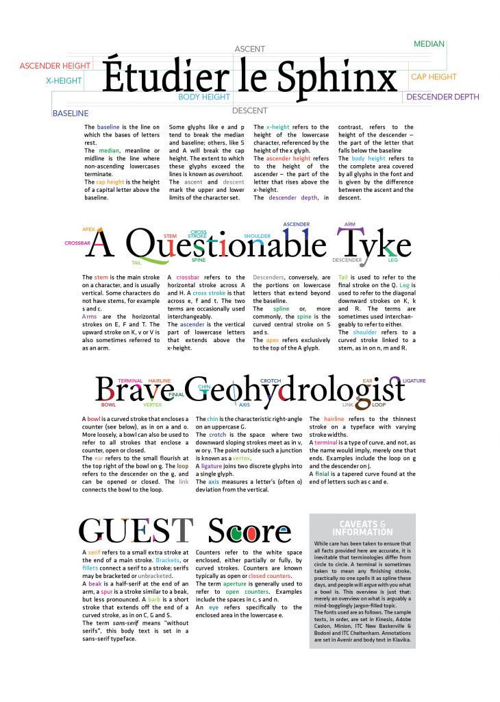 typeface_anatomy__a_brief_by_fiveless-d2i4tn9