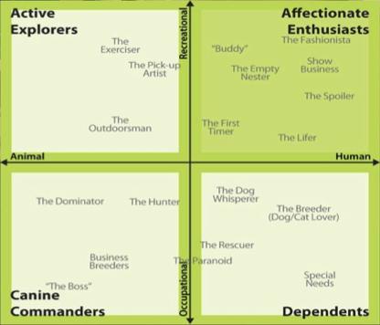 UG_definitions
