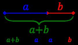 matematiskt